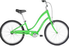 Create Listing: Single Speed Cruiser Bicycle Rental (Loc: James Ave.)
